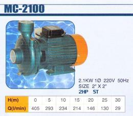 ปั๊มหอยโข่ง รุ่น MC-2100