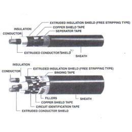 สายไฟแรงดันสูง 3.6/6(7.2)KV-CV