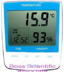 ชุดวัดอุณหภูมิและความชื้นสัมพัทธ์ CTH608