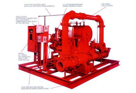 เครื่องสูบนํ้า รุ่น Horizontal Split Case Fire Pump