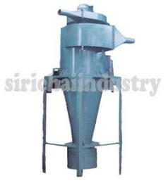 พัดลมอุตสาหกรรม CYD-01