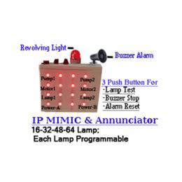 IP จำลอง รุ่น IP-MIMIC