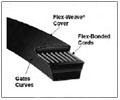 สายพาน Hi-Power® II Belts