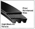 สายพาน Micro-V® Belts