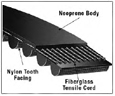สายพาน PowerGrip® HTD® Belts