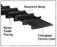 สายพาน PowerGrip® HTD® Twin Power ® Belts