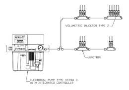 ระบบหัวฉีดน้ำมันและจารบี Soft Grease and Oil systems