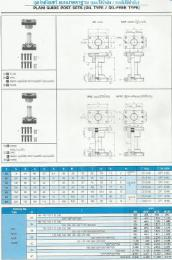ชุดไกด์โพสท์ (Plain Guide Post Set) 001006