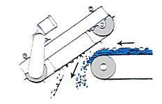 สายพาน (Belt Conveyor)