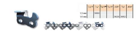 โซ่เลื่อย Rapid™ Micro™ Comfort (RMC)