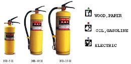 เครื่องดับเพลิงชนิดฮาลอน1211 15ปอนด์
