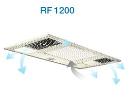เครื่องฟอกอากาศ รุ่น RF 1200