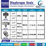 Diaphragm seals for Pressure Gauges