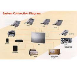 ระบบโทรศัพท์คีย์โฟนดิจิตอล NEC Aspila TOPAZ