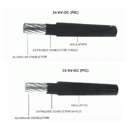สายอลูมิเนียม Partial Insulated Cable