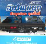 เครื่องรับจานดาวเทียม รุ่น Zim4 HD