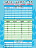 หนังสือตารางผสมสัทอักษรจีน
