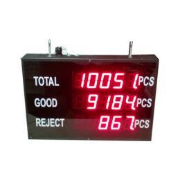 เครื่องตรวจสอบผลิตภัณฑ์ B7PM-2CT