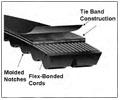 สายพาน  Super HC® Molded Notch Power Band