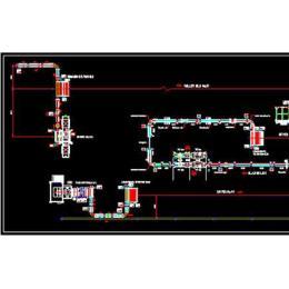 ออกแบบสายการผลิตและโรงงาน