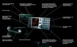 เครื่องรับส่งวิทยุย่านความถี่SAILOR RT5022 VHF DSC