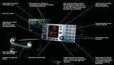 เครื่องรับส่งวิทยุย่านความถี่SAILOR RT5020 VHF DSC Duplex